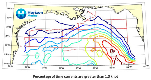 chart depicting the percentage of time currents are greater than 1 knot in the Gulf of Mexico